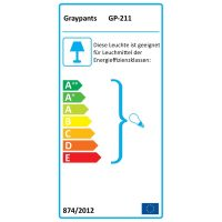 Energielabel GP-211 Drop18